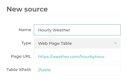 Scraping weather information hourly