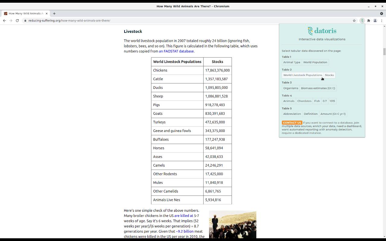 Datoris extension picking tabular data